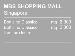 MBS Shopping mall